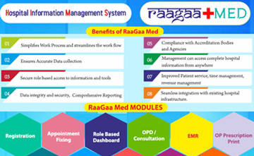 Welcome to RaaGaa HS, Chennai - Warehouse Management System